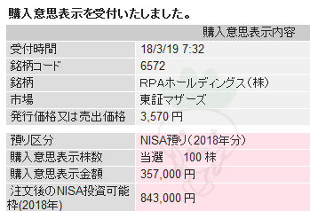NISA口座でIPOを購入